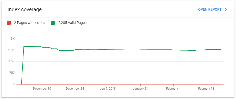 New Google search console feature index coverage report