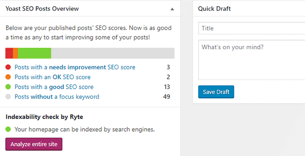 Ryte indexability status - a yoast SEO plugin feature