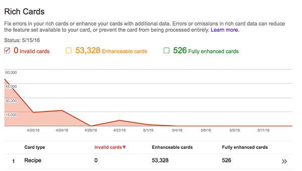 Rich card errors in Google Search Console
