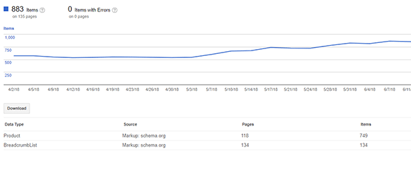 Structured data in Google Search Console