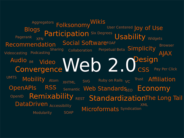 Web 2.0 Link Building Technique